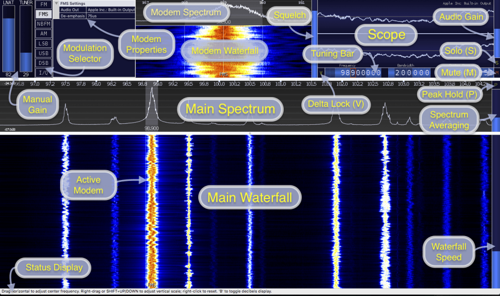 CubicSDR MainWindow1 Annotated